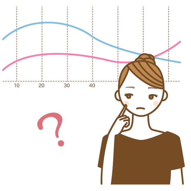 ホルモンバランス グラフ