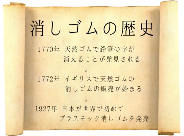 消しゴムの歴史 年表