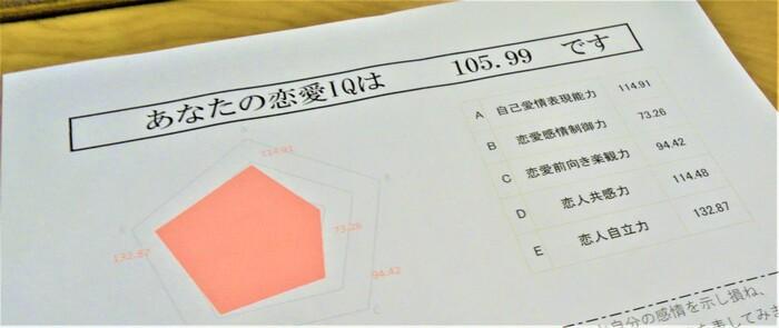 恋愛 IQ 105
