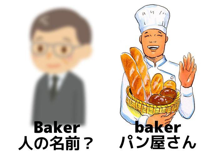 Baker baker パラドクス